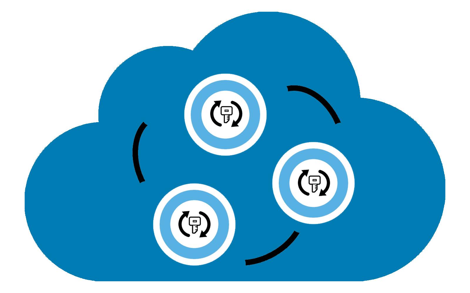 Cloud based software licensing solution